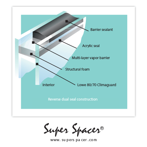 Super Spacer Glass System